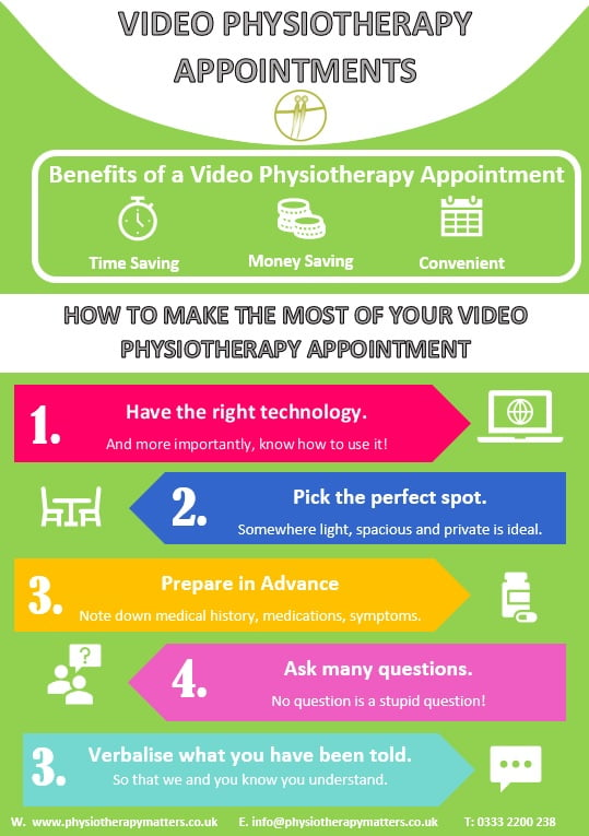 video physiotherapy appointment by Physiotherapy Matters