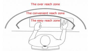 Set up easy reach zone - Physiotherapy matters tip